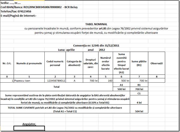 Tabel nominal - subventii - exemplu